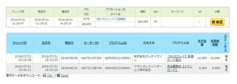自己アフィリした1万円超えの案件
