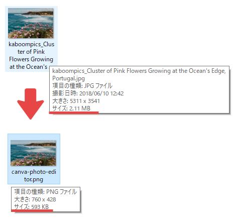 リサイズした画像サイズの比較
